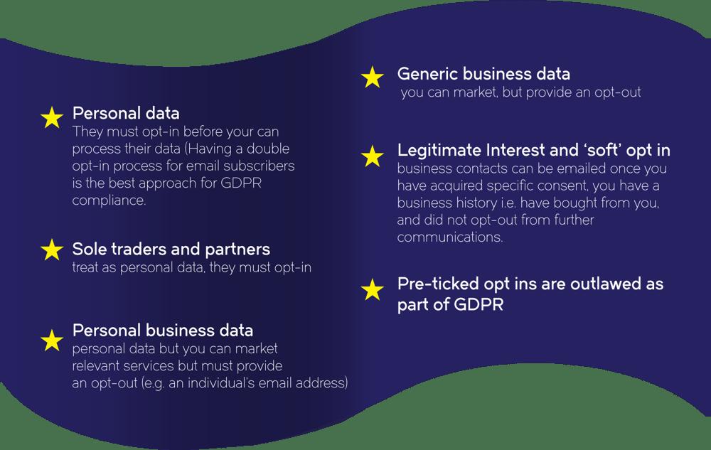 Marketing-How-GDPR-Affects-B2B-Data-1